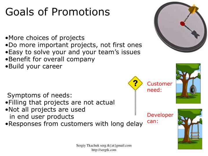 Goals of Promotions