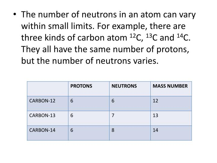 The number of neutrons in an atom can vary within small limits. For example, there are three kinds of carbon atom