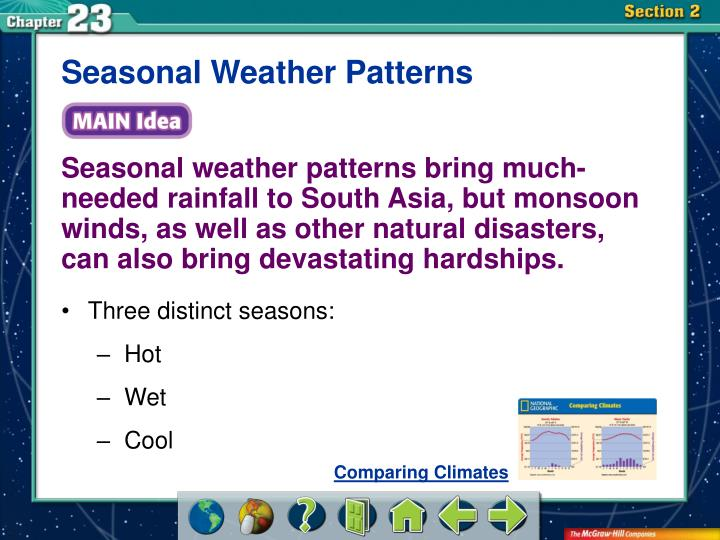Seasonal Weather Patterns