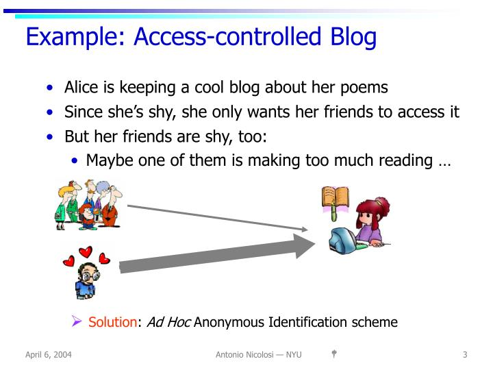 Example: Access-controlled Blog