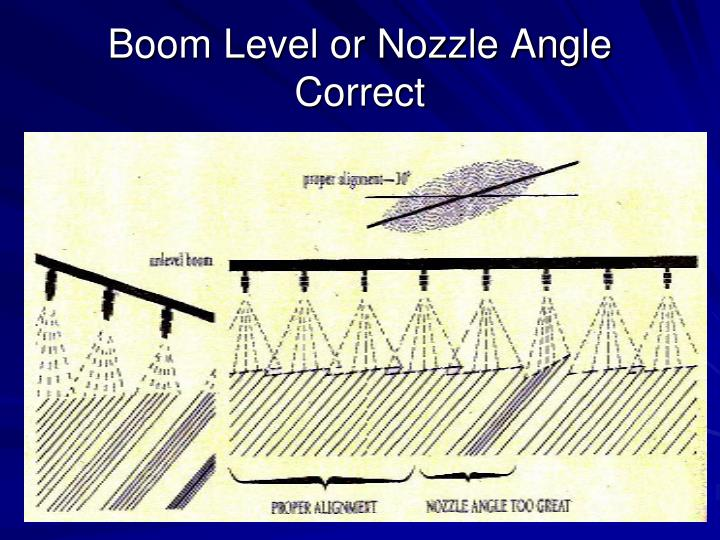 Boom Level or Nozzle Angle Correct