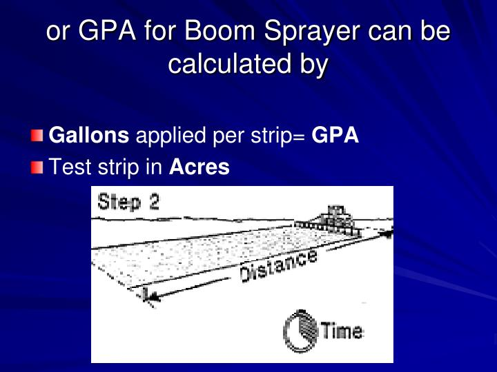 or GPA for Boom Sprayer can be calculated by
