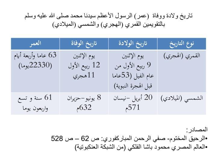 تاريخ ولادة ووفاة  (عمر) الرسول الأعظم سيدنا محمد صلى الله عليه وسلم بالتقويمين القمري (الهجري) والشمسي (الميلادي)
