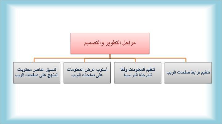 مراحل التطوير والتصميم