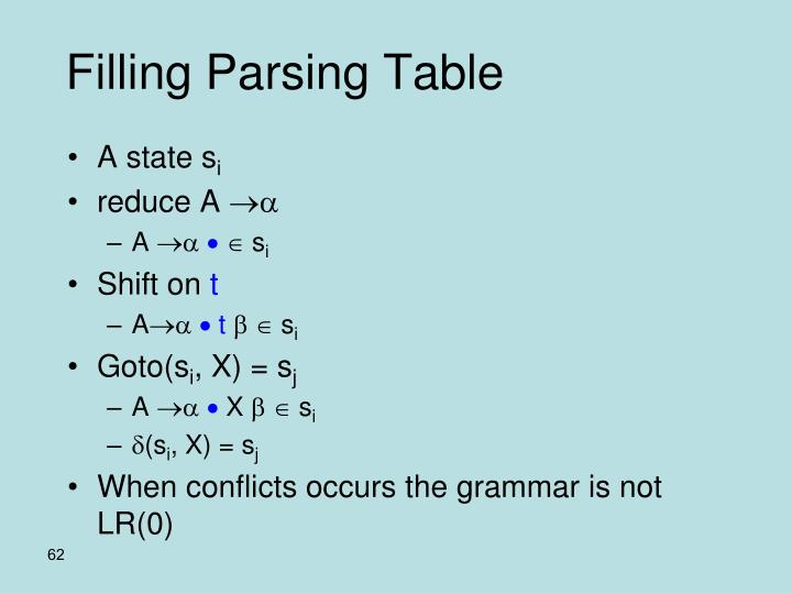 Filling Parsing Table