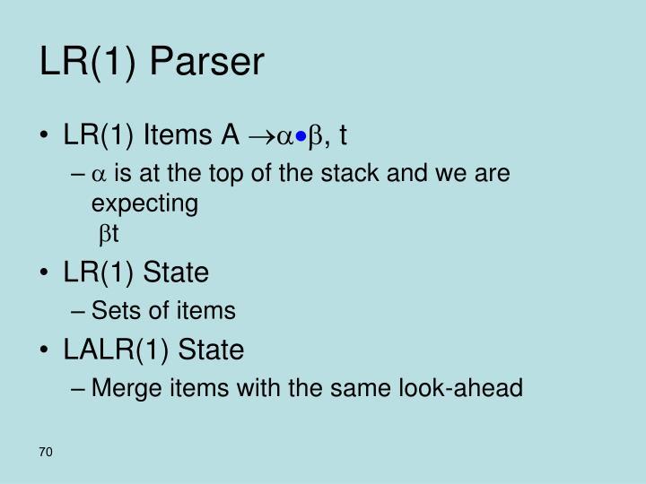 LR(1) Parser