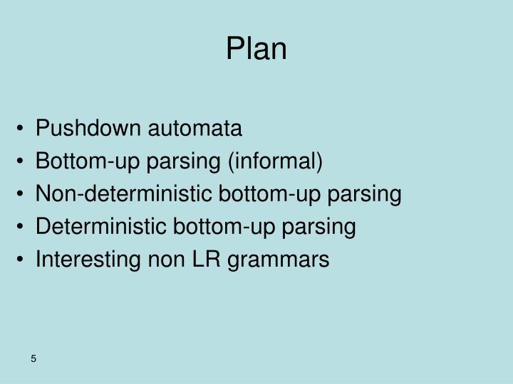 Pushdown automata