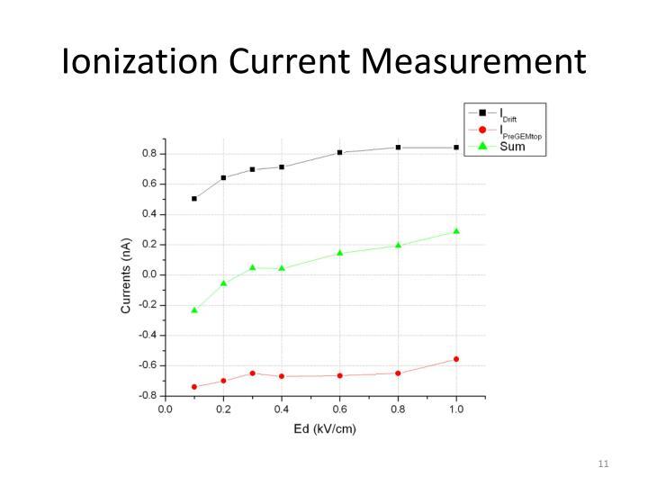 Ionization Current Measurement