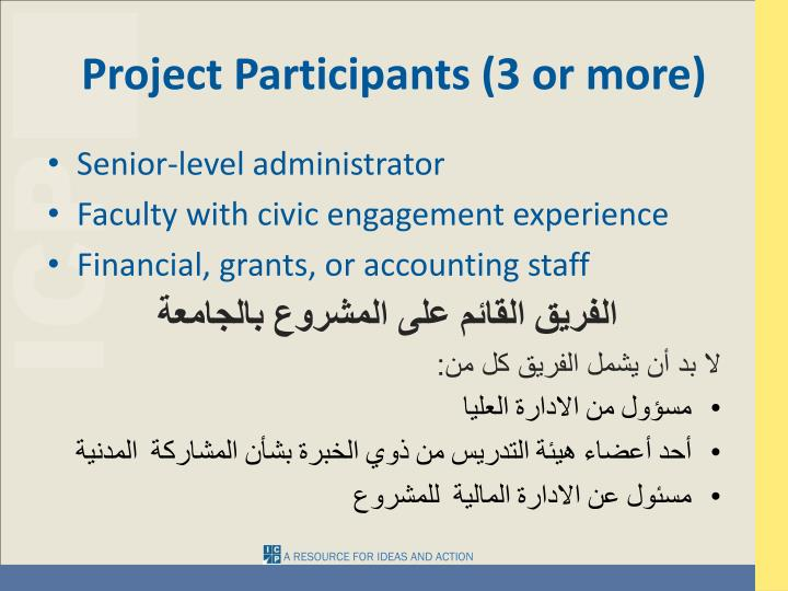 Project Participants (3 or more)
