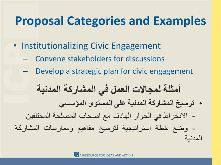 Proposal Categories and Examples