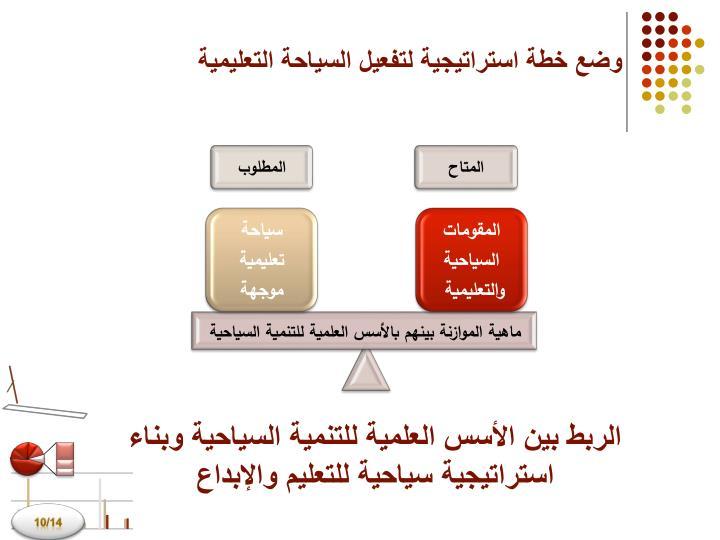 وضع خطة استراتيجية لتفعيل السياحة التعليمية