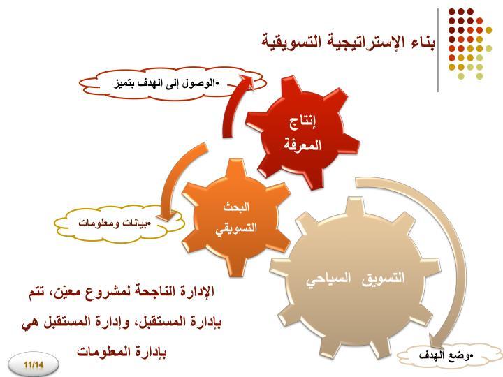 بناء الإستراتيجية التسويقية