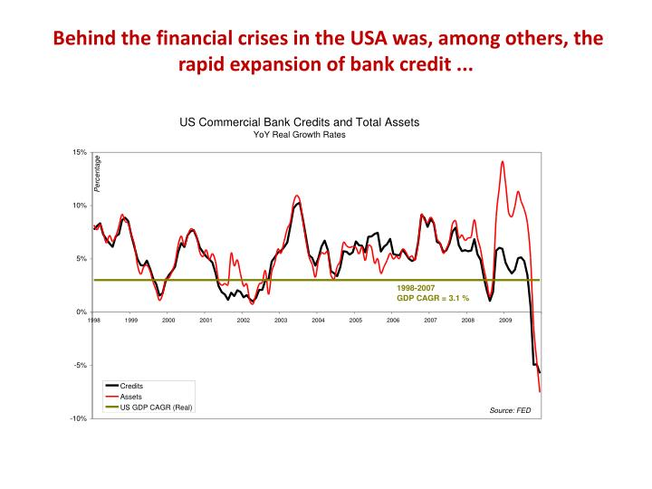 Behind the financial crises in the USA was, among others, the rapid expansion of bank credit ...