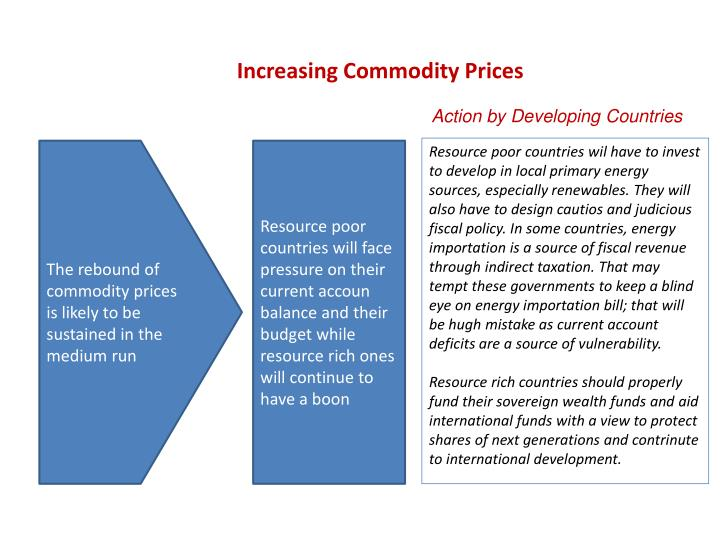 Increasing Commodity Prices