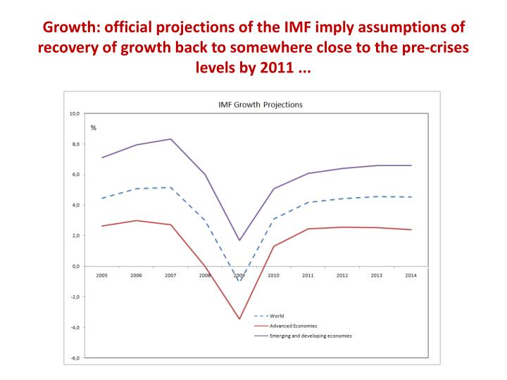 Growth: official projections of the IMF imply assumptions of recovery of growth back to somewhere close to the pre-crises levels by 2011 ...