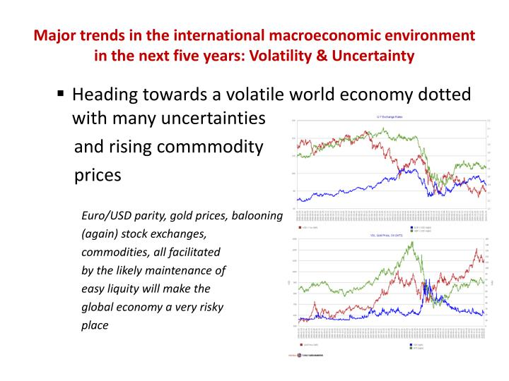 Major trends in the international macroeconomic environment in the next five years: Volatility & Uncertainty