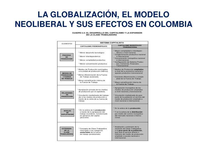 LA GLOBALIZACIÓN, EL MODELO NEOLIBERAL Y SUS EFECTOS EN COLOMBIA