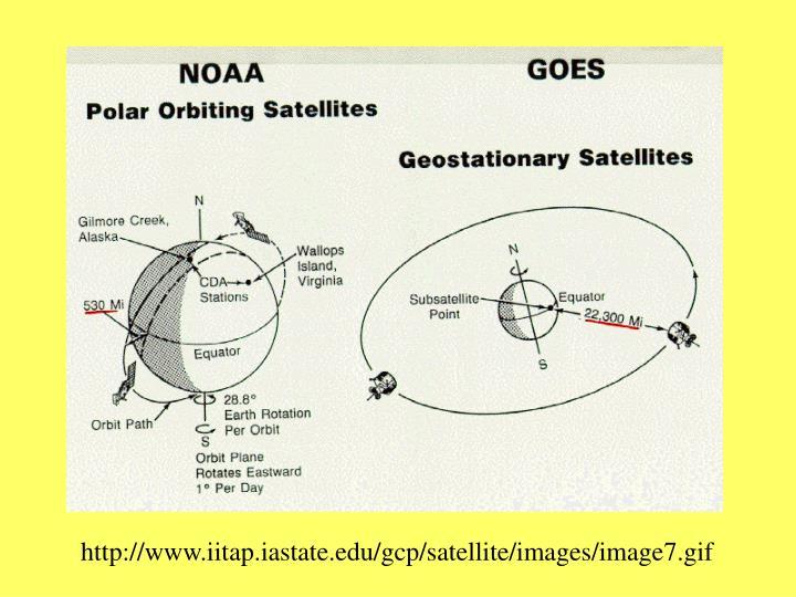http://www.iitap.iastate.edu/gcp/satellite/images/image7.gif
