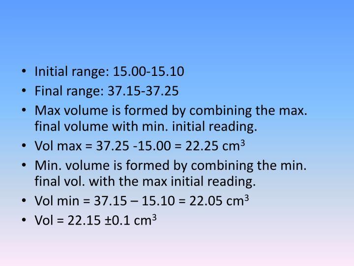 Initial range: 15.00-15.10