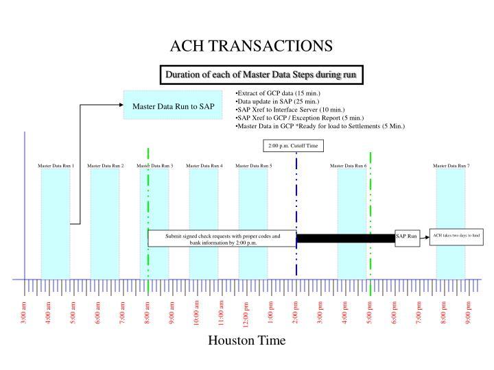 ACH TRANSACTIONS