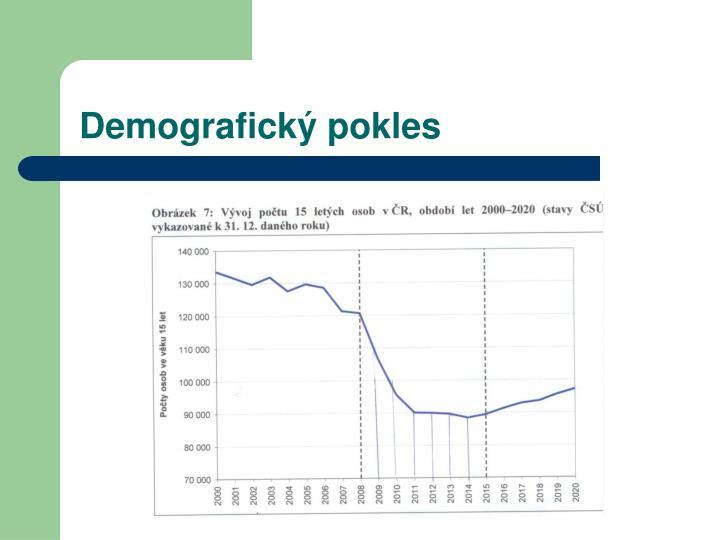 Demografický pokles