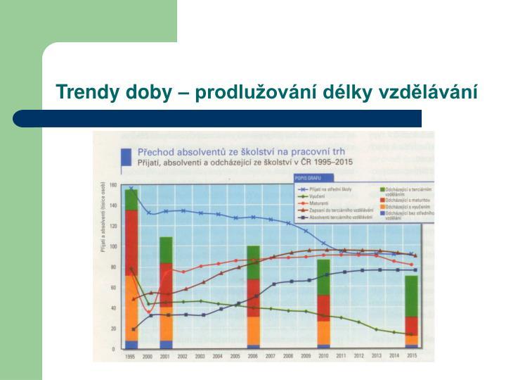 Trendy doby – prodlužování délky vzdělávání