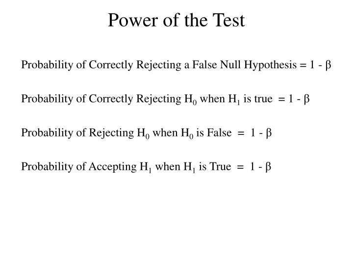 Power of the Test