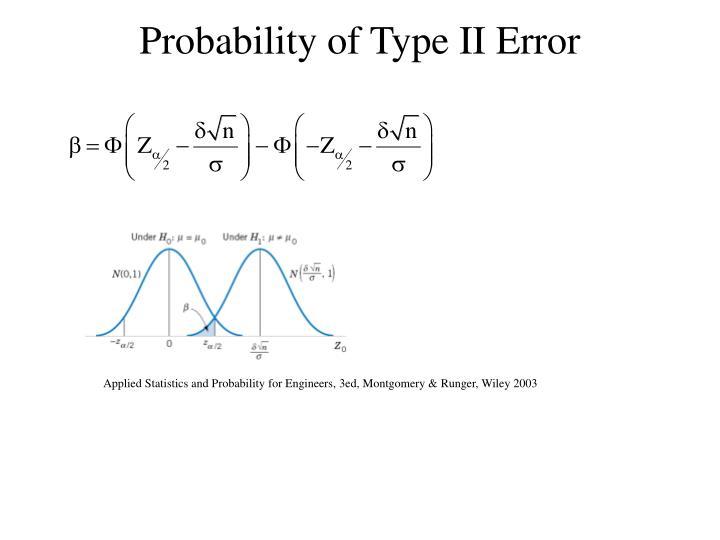 Probability of Type II Error