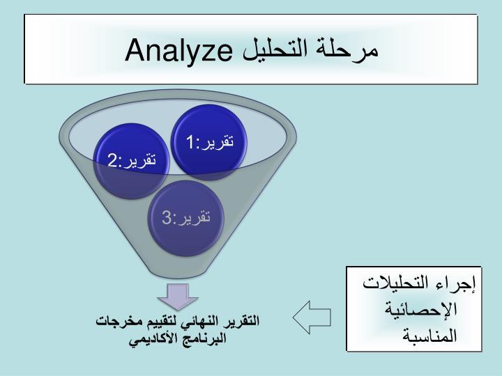 مرحلة التحليل