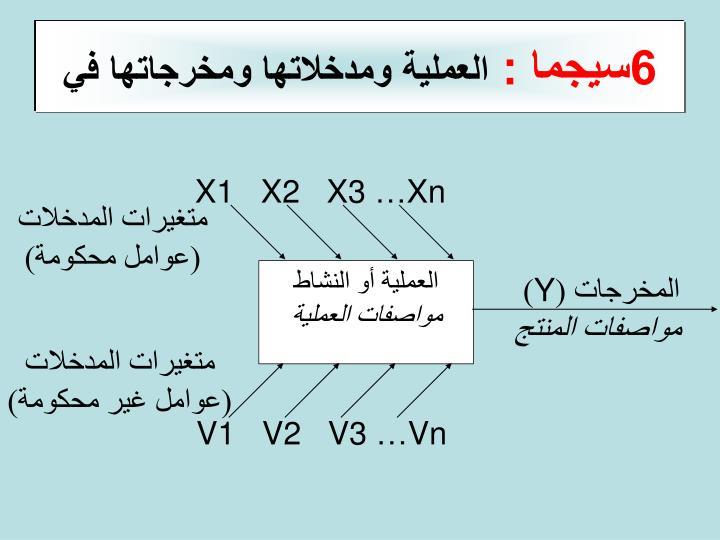 X1   X2   X3 …Xn