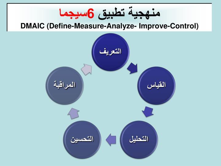 منهجية تطبيق