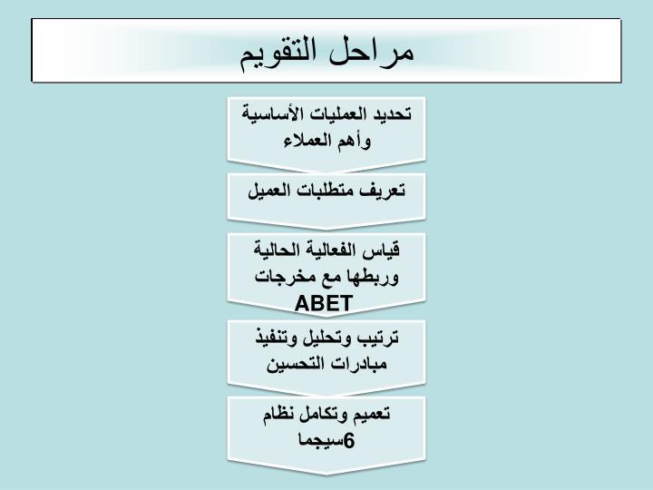 مراحل التقويم