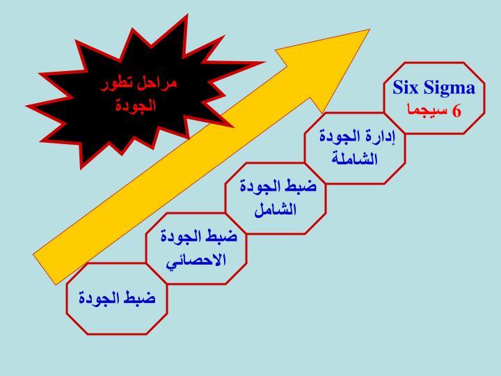 مراحل تطور