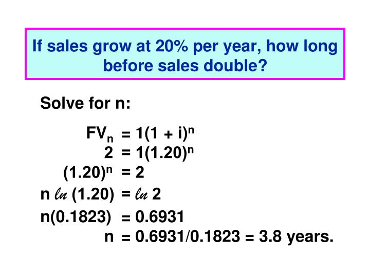 If sales grow at 20% per year, how long before sales double?