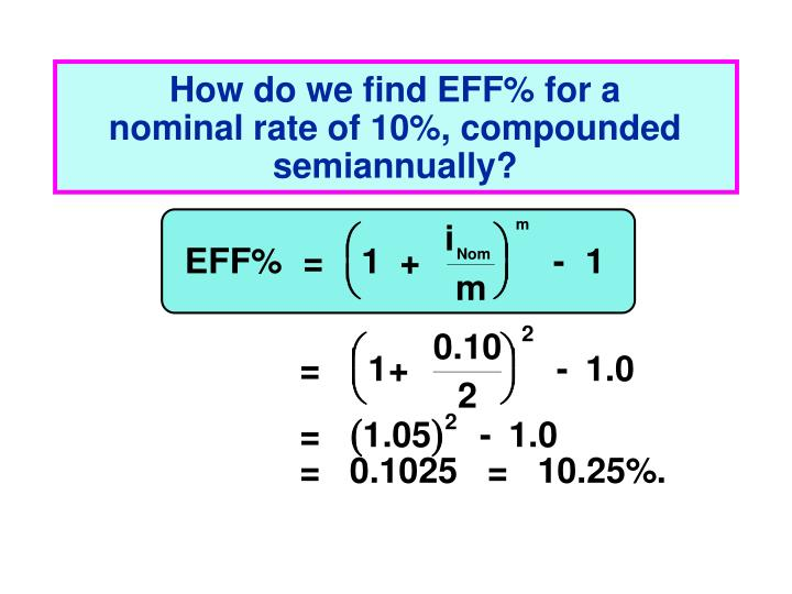How do we find EFF% for a