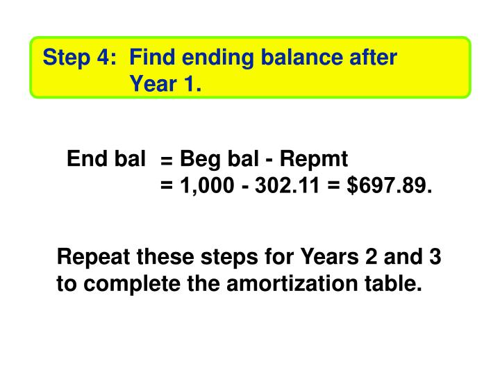 Step 4:  Find ending balance after