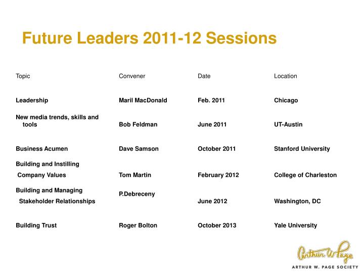 Future Leaders 2011-12 Sessions