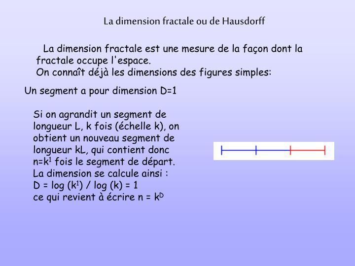 La dimension fractale ou de Hausdorff