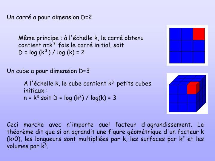 Un carr a pour dimension D=2