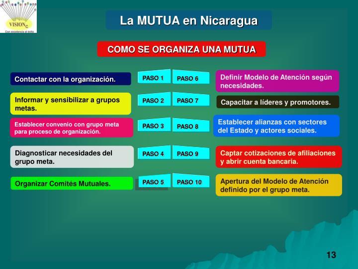 La MUTUA en Nicaragua