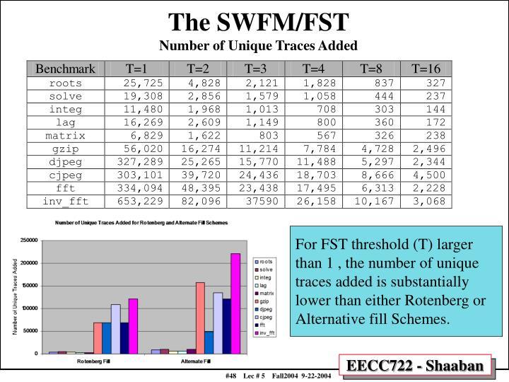 The SWFM/FST