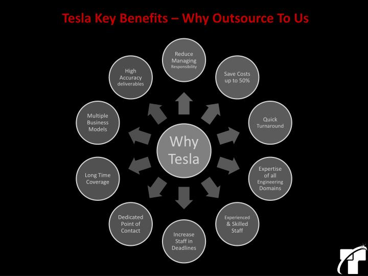 Tesla Key Benefits – Why Outsource To Us