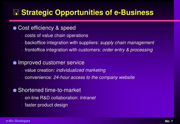 Strategic Opportunities of e-Business