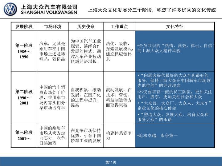 上海大众文化发展分三个阶段,积淀了许多优秀的文化传统