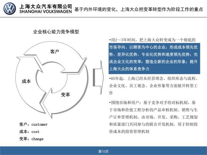 基于内外环境的变化,上海大众把变革转型作为阶段工作的重点
