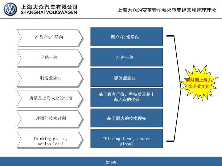 上海大众的变革转型要求转变经营和管理理念