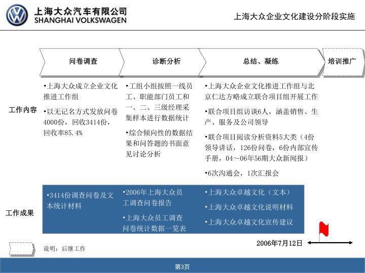 上海大众企业文化建设分阶段实施