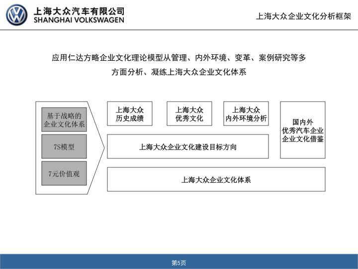 上海大众企业文化分析框架