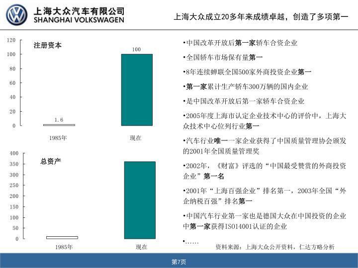上海大众成立