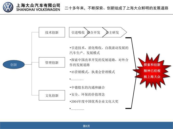 二十多年来,不断探索、创新组成了上海大众鲜明的发展道路